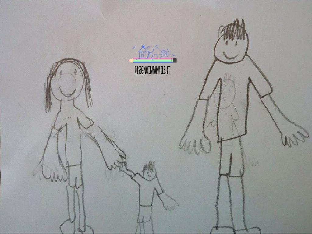 Il Disegno Della Famiglia Le Esitazioni Laggiunta Di Personaggi O